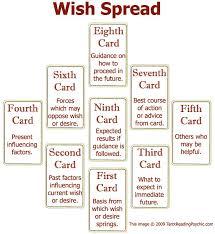 25 unique 3 card tarot reading ideas on pinterest tarot reading