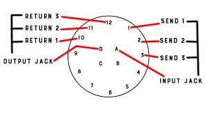 wiggler view topic rotary switch diagram
