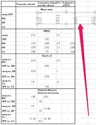 pdf table to excel convert pdf to excel 3 easy methods you can use right now
