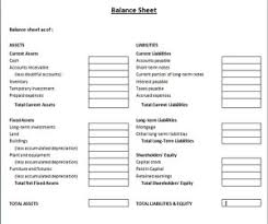 Template For A Balance Sheet by Sle Balance Sheet Template Formal Word Templates