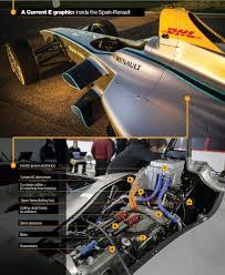 inside the formula e racing car current e