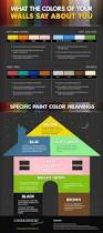 what do color mean what paint colors mean home design