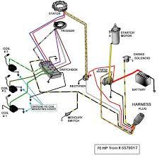 honda 250sx atc wiring diagram honda atc 200es wiring diagram