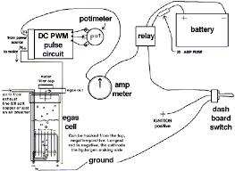 lpg wiring diagram cars wiring diagram and schematic design