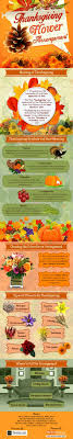thanksgiving thanksgiving meaning image inspirations brief of