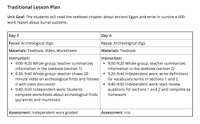 dtl resources for revising lesson plans