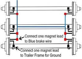 charmac horse trailer wiring diagram fixya