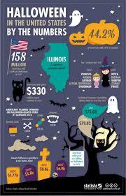 spirit halloween 1983 84 best halloween styles images on pinterest happy halloween