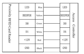 hid reader wiring diagram aiphone gf hid proxpoint plus embedded