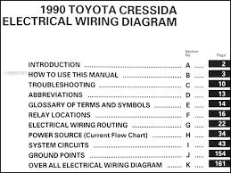 toyota cressida door wiring diagram toyota free wiring diagrams