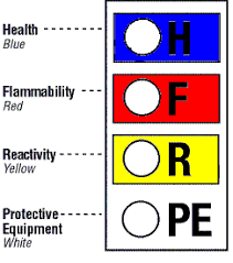 comparing chemical labeling systems quick tips 198 grainger