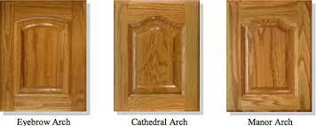 Cabinet Door Panel Cabinet Door Panel Insert Cabinet Doors