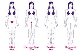 male pubic hair removal photos body fx waxing brazilians houston