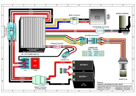 kawasaki kfx 90 wire diagram kawasaki wiring diagram instructions
