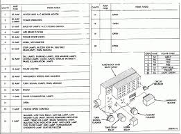 93 dakota owners manual a copy of the interior fuse panel