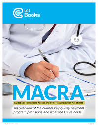 macra code book medicare proposed rules payment models