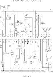 mitsubishi truck 1998 repair guides and 1998 mitsubishi eclipse wiring diagram gooddy org
