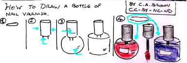 how to draw a bottle of nail varnish pekoeblaze the official blog