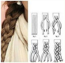 hair braiding styles step by step ideas about how do you braid hair step by step cute hairstyles