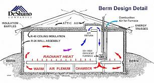 berm house floor plans house floor plans beautiful two story earth sheltered home plans