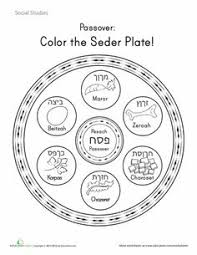 seder meal plate herbs to avoid for passover seder meal passover recipes and herbs