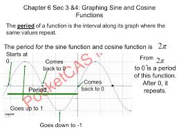 understand radian measure of an angle as the length of the arc on