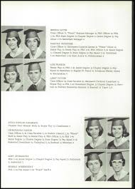index of names q s for the 1918 1979 perrin tx yearbooks