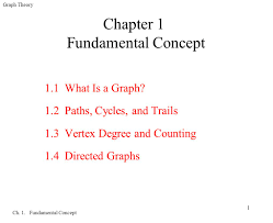 What Is Concept by Graph Theory Ch 1 Fundamental Concept 1 Chapter 1 Fundamental