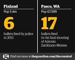 Shots Fired Meme Origin - by the numbers us police kill more in days than other countries do