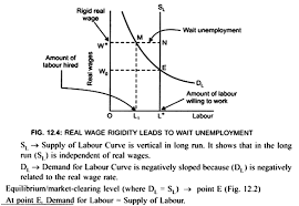 FRB  Speech with Slideshow  Yellen  Inflation Dynamics and