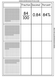 free worksheets percentages worksheets year 8 free math