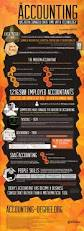 36 best accountant images on pinterest