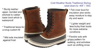 womens safety boots canada cold weather boots antarctic boots for winter weather
