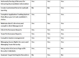 the best recruiting database quora
