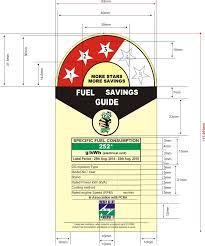 3 e bureau label bureau of energy efficiency