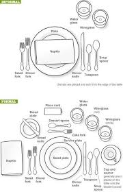 how to set a formal dinner table table settings mom taught me how to set a proper table and how to