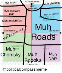 Shekels Meme - authoritarian white muh shekels muh kulaks ide gen muh capitalist