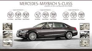 mercedes maybach s500 quick facts 2015 mercedes maybach s class