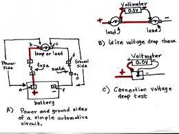 automotive voltage drop testing axleaddict