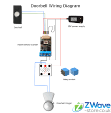 doorbell wiring diagram home automation pinterest tech lively