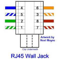 rj45 wire diagram wiring diagram for rj wiring wiring diagrams
