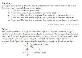 learn ap physics physics c magnetism