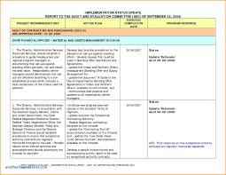 weekly status report template excel strategic management report template best templates ideas