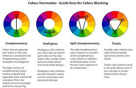 color wheel for makeup artists facts about color wheel makeup chart explained pay