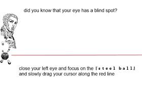 Blind Spot In Eyes Black Magic