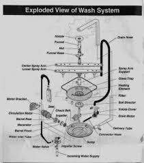 frigidaire ultra quiet iii dishwasher whistling