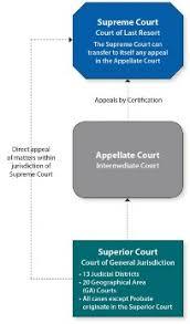 media faqs ct judicial branch