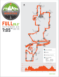 New York City Marathon Map by Kansas City Marathon 2014 2015 Date Registration Course Route Map