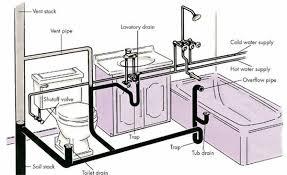 Bathtub Drain Leak Repair Bathroom Pipe Installation And Repair 954 981 1444 U2022 Plumbing