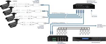 vpb45pcdhd rj45 jack video power u0026 ptz ahd balun